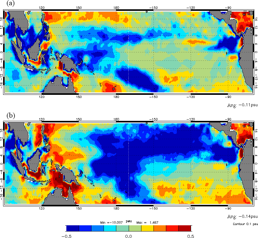 Ocean Sciences Tranchant et al.